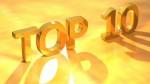 Top 10 Posts: ADHD Roller Coaster 2015