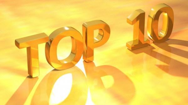 Top 10 blog posts ADHD Roller Coaster